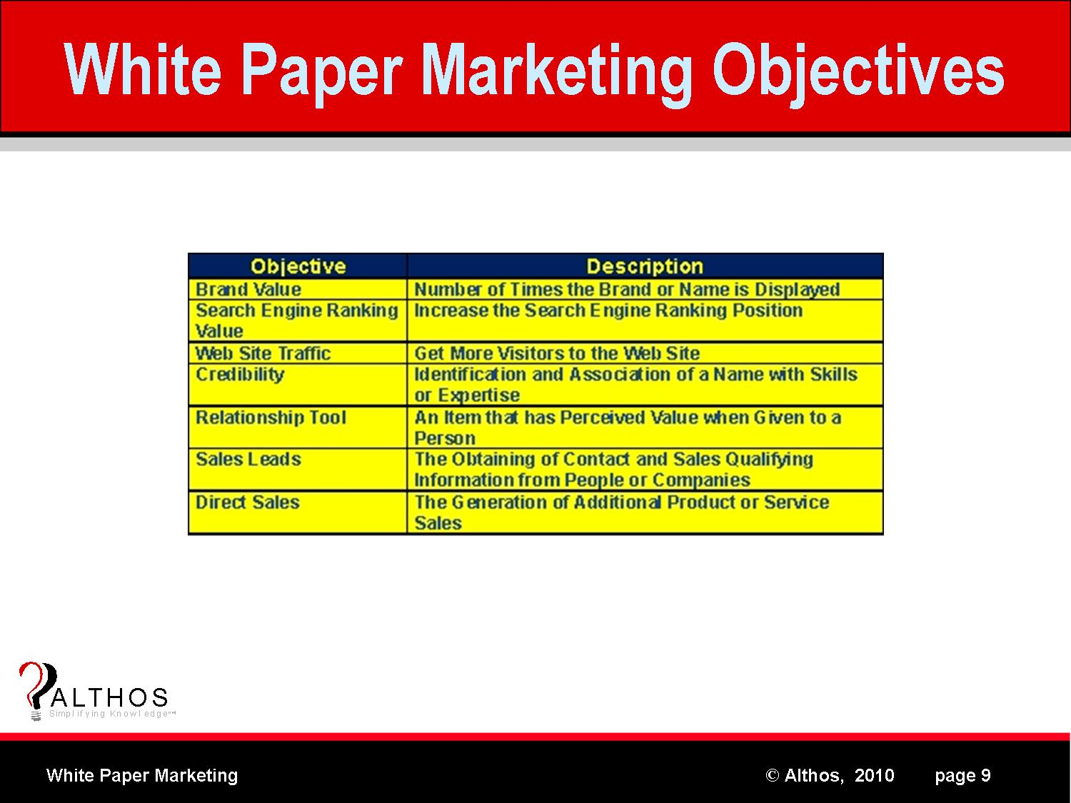 white paper marketing research A white paper is an informational document, issued by a company or not-for-profit organization white papers are sales and marketing documents.
