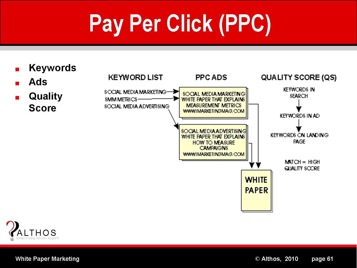 paper click marketing Pay per click, what is it for those who don't know, ok, you know when you go to google or your favorite search engine, you search for something and then you see these little boxes at the top and another one down the right hand side those are paid ads, ok those aren't the best results, but those are paid ads ok that is.