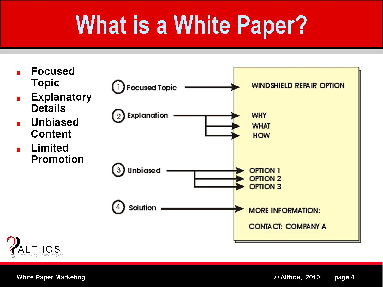 White Paper Marketing | What is a White Paper?