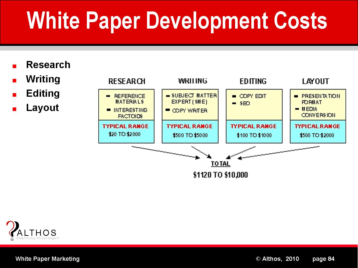 snow white paper company case study and solution Snow white paper company case study snow white paper company if i were to price these boxes any lower than $480 a gross, said james brunner.