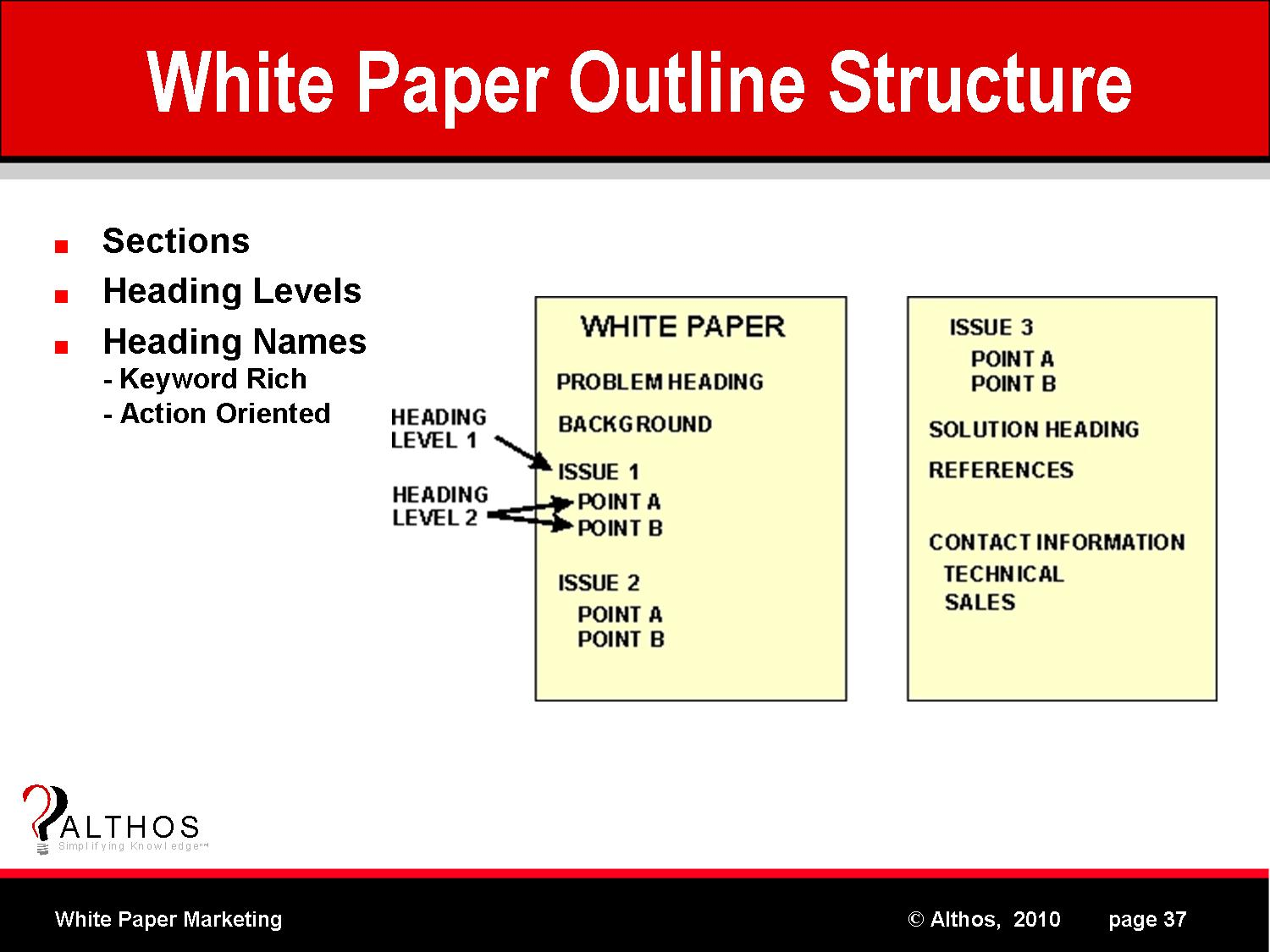 research project proposal writing format