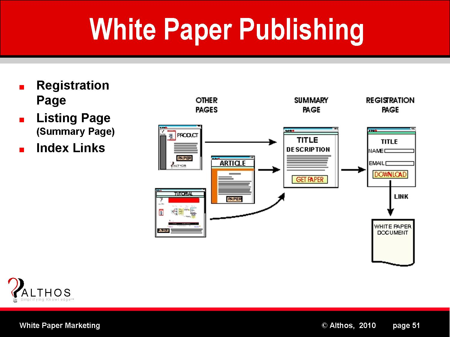 marketing white paper Our industry experts stay ahead of the curve in social marketing strategy, researching topics that matter and sharing them through our white paper library.